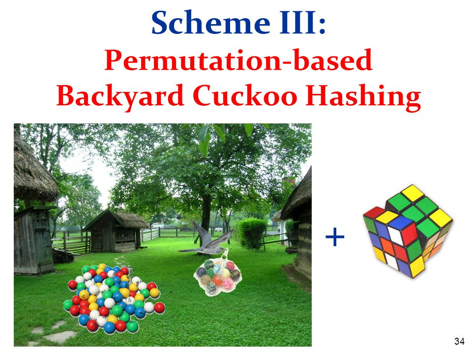 Scheme III: Permutation-based Backyard Cuckoo Hashing