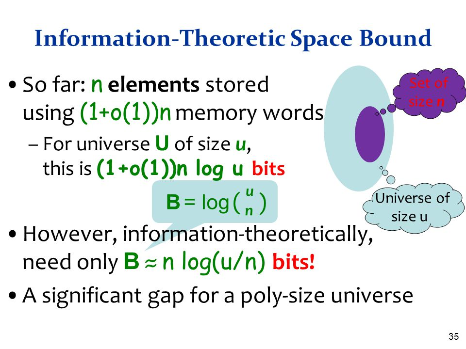 Information-Theoretic Space Bound