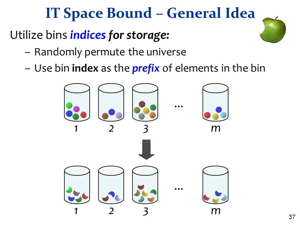 IT Space Bound – General Idea