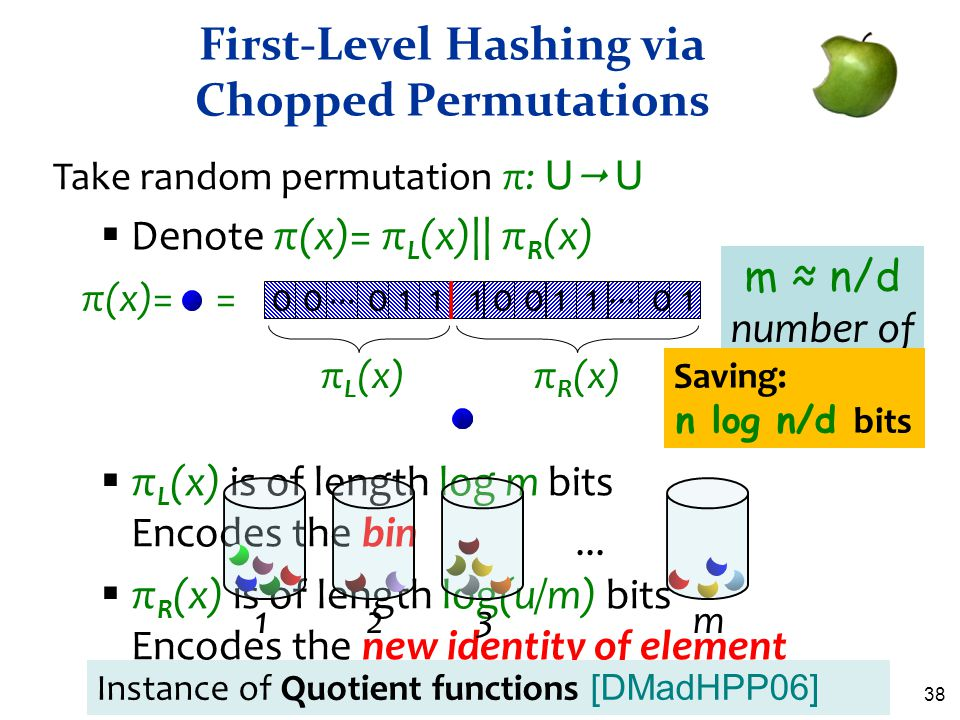 First-Level Hashing via Chopped Permutations