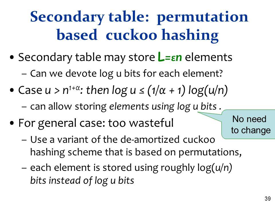Secondary table: permutation based cuckoo hashing