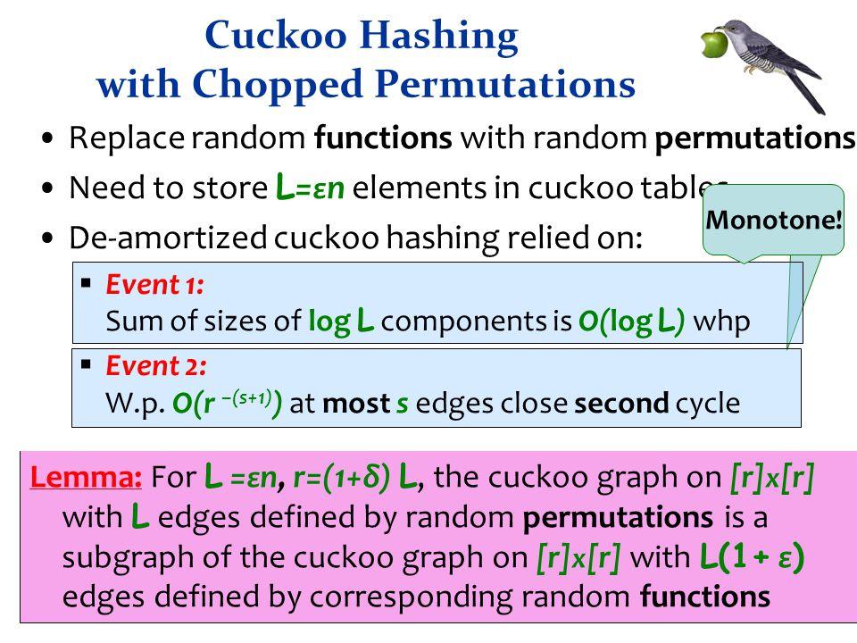 Cuckoo Hashing with Chopped Permutations
