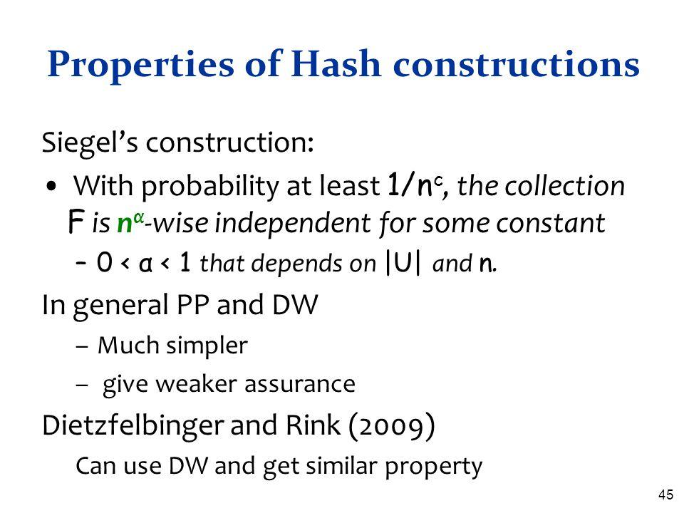 Properties of Hash constructions