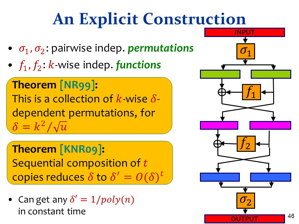 An Explicit Construction