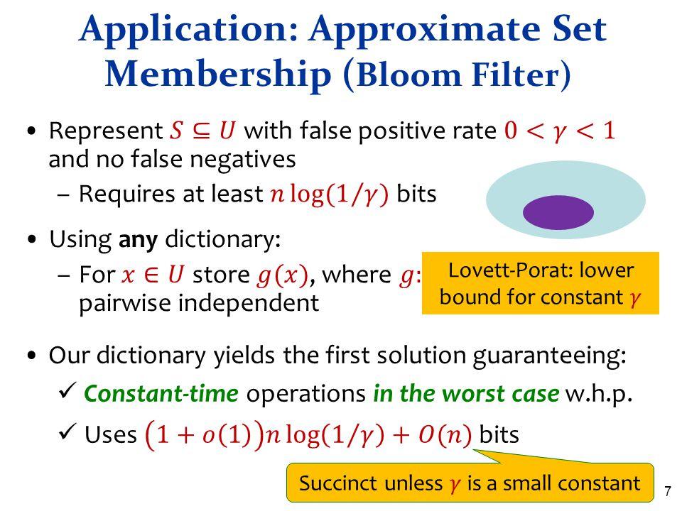 Application: Approximate Set Membership (Bloom Filter)