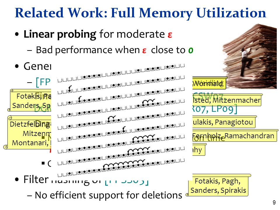 Related Work: Full Memory Utilization