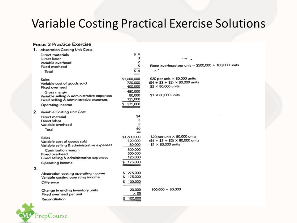 Variable Costing Practical Exercise Solutions