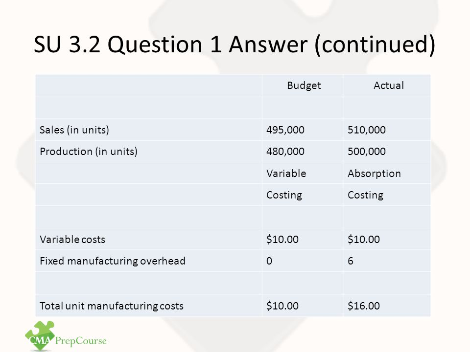 SU 3.2 Question 1 Answer (continued)