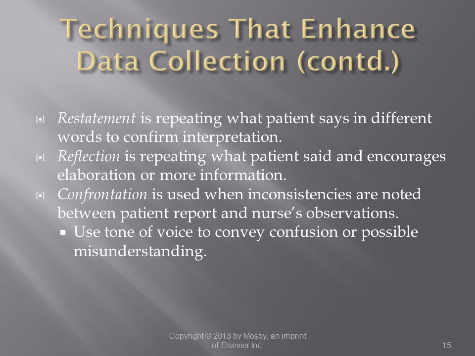 Techniques That Enhance Data Collection (contd.)