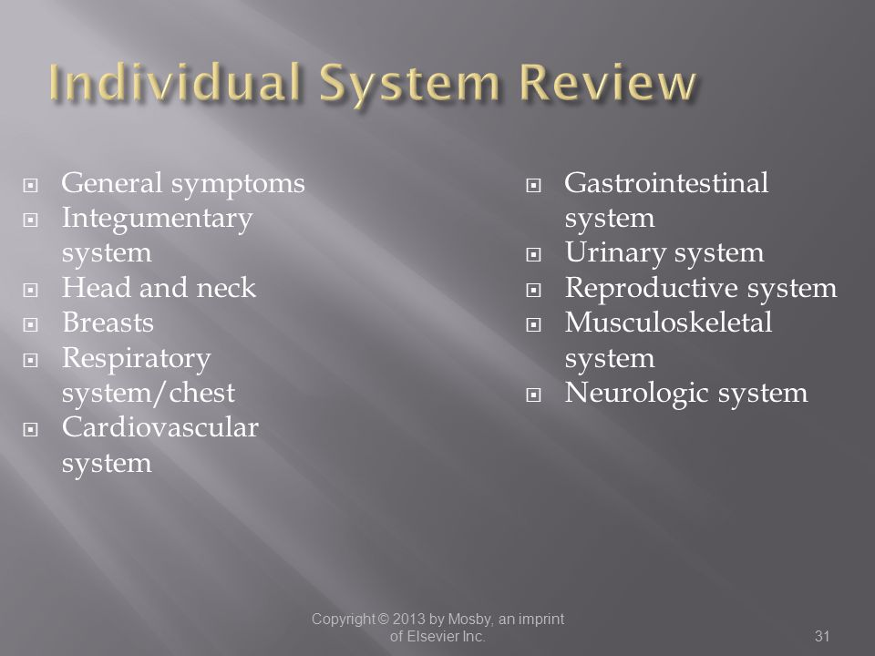 Individual System Review