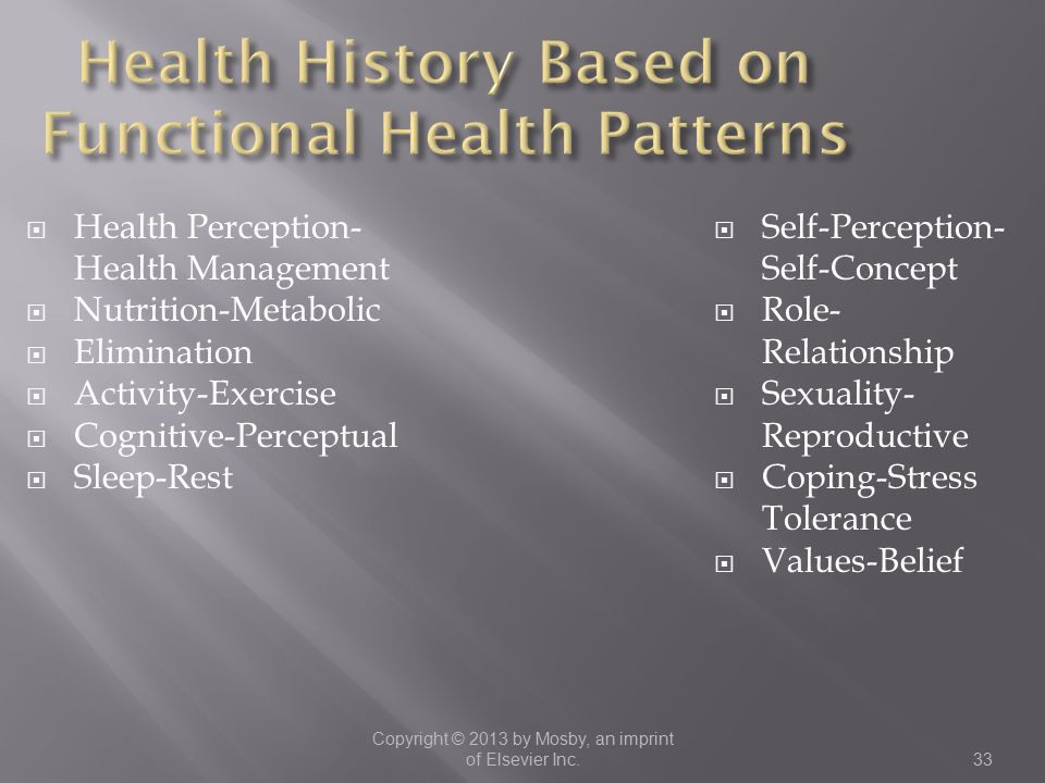 Health History Based on Functional Health Patterns