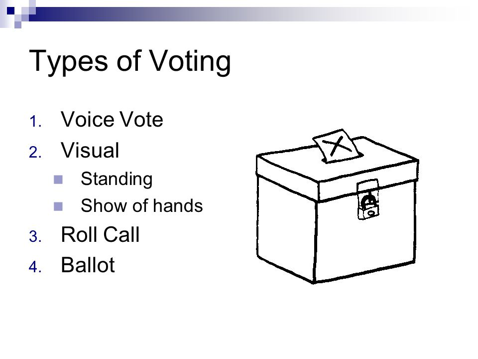 Types of Voting Voice Vote Visual Roll Call Ballot Standing