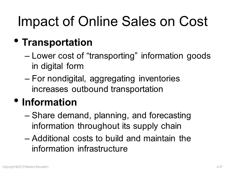 Impact of Online Sales on Cost