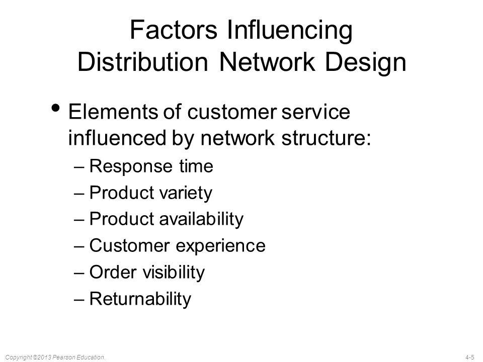 Factors Influencing Distribution Network Design