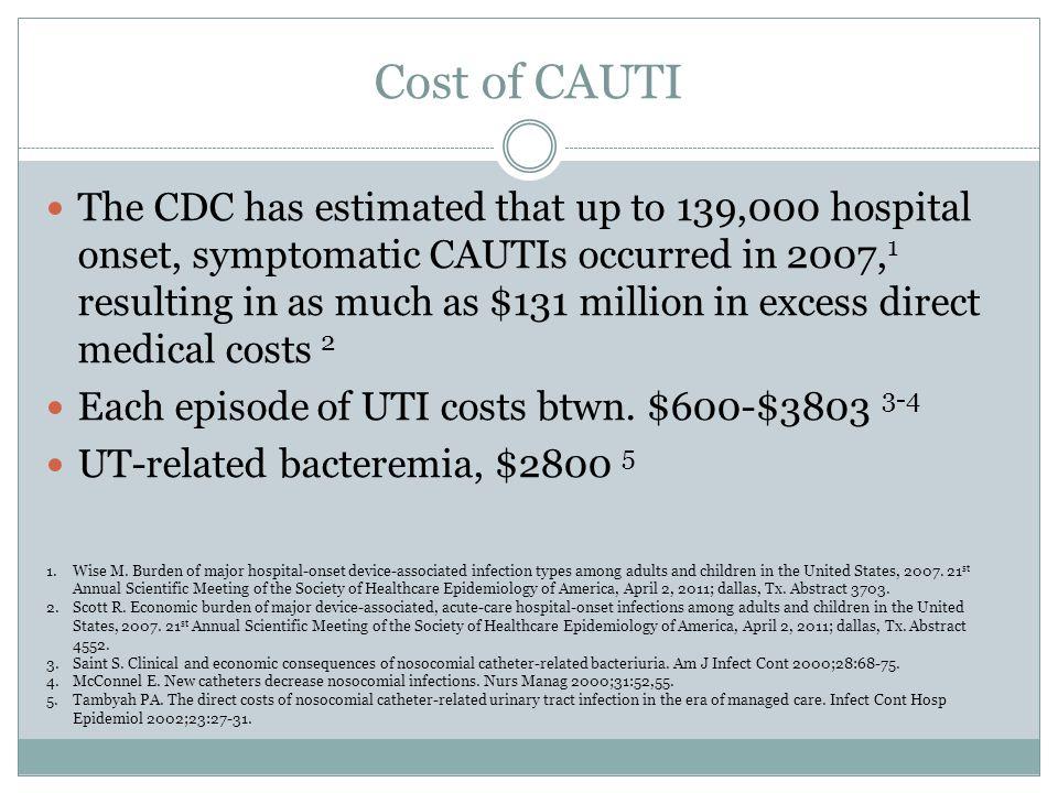 Cost of CAUTI