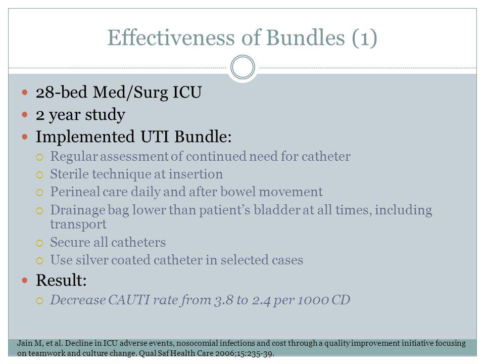 Effectiveness of Bundles (1)