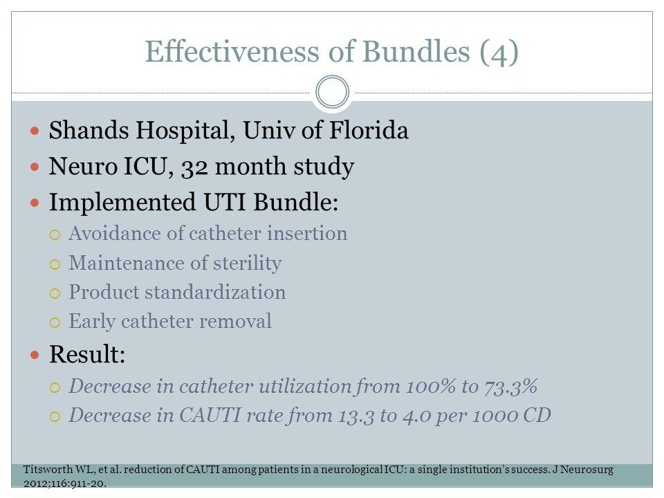 Effectiveness of Bundles (4)