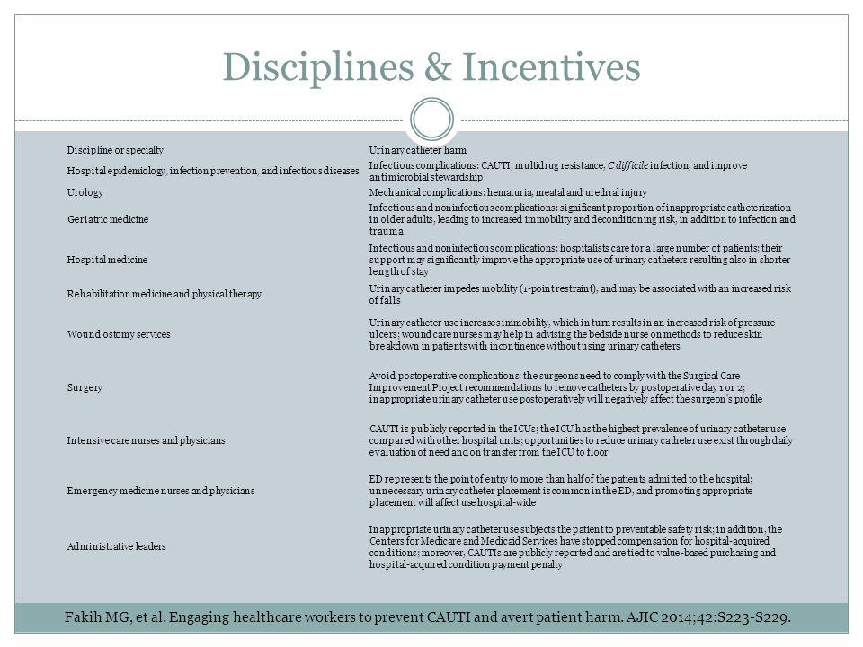 Disciplines & Incentives