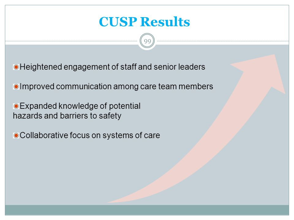 CUSP Results Heightened engagement of staff and senior leaders