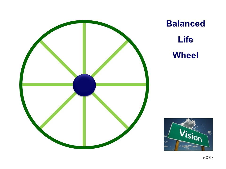 Balanced Life. Wheel. This is a series of seven slides on how to experience balance and harmony with the events in their life.