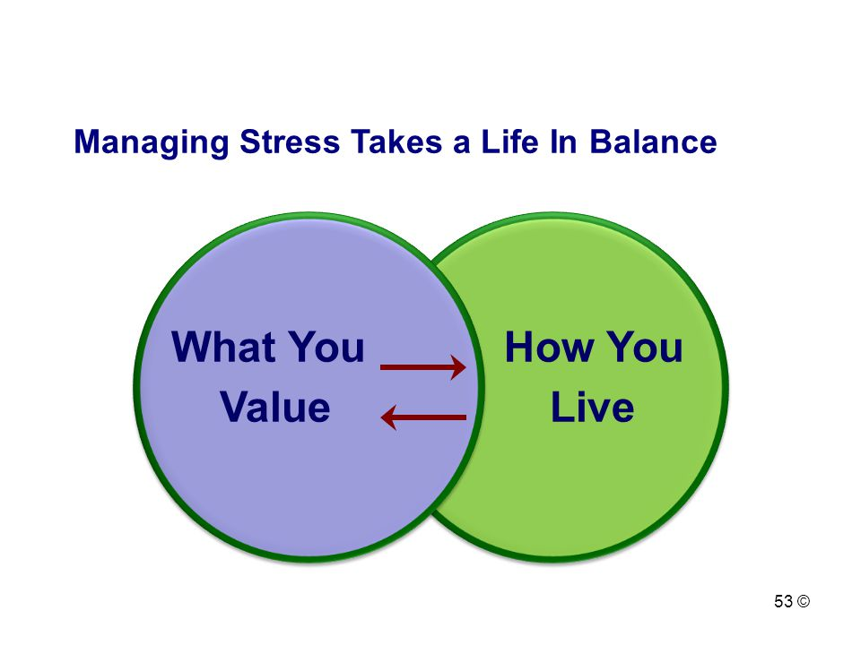 What You How You Value Live Managing Stress Takes a Life In Balance