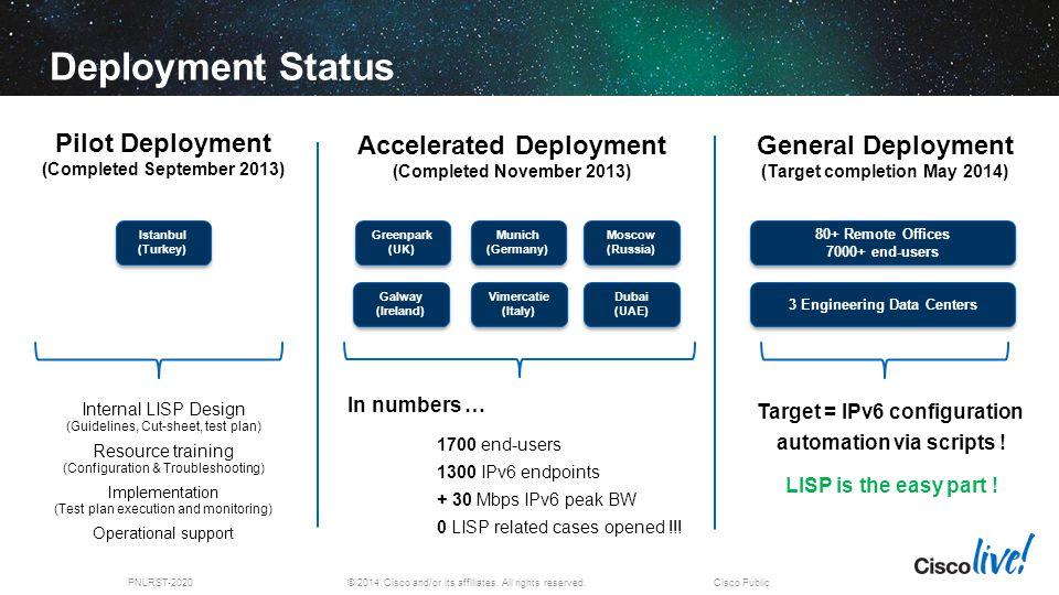 Deployment Status Pilot Deployment Accelerated Deployment