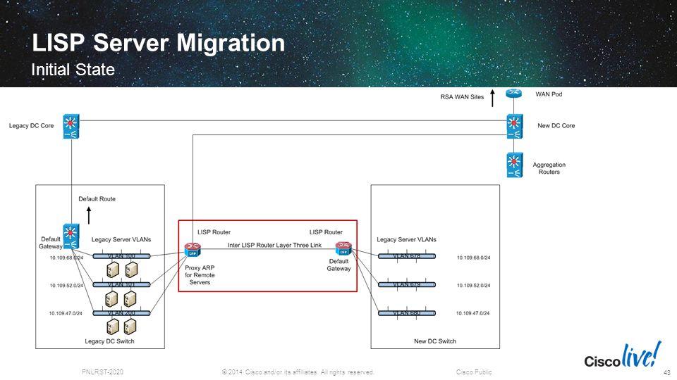 LISP Server Migration Initial State