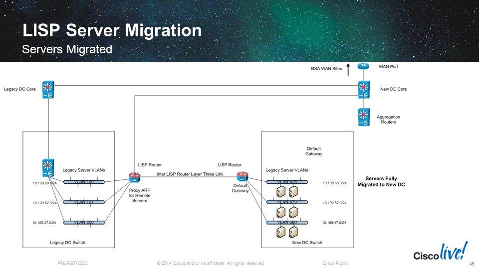 LISP Server Migration Servers Migrated