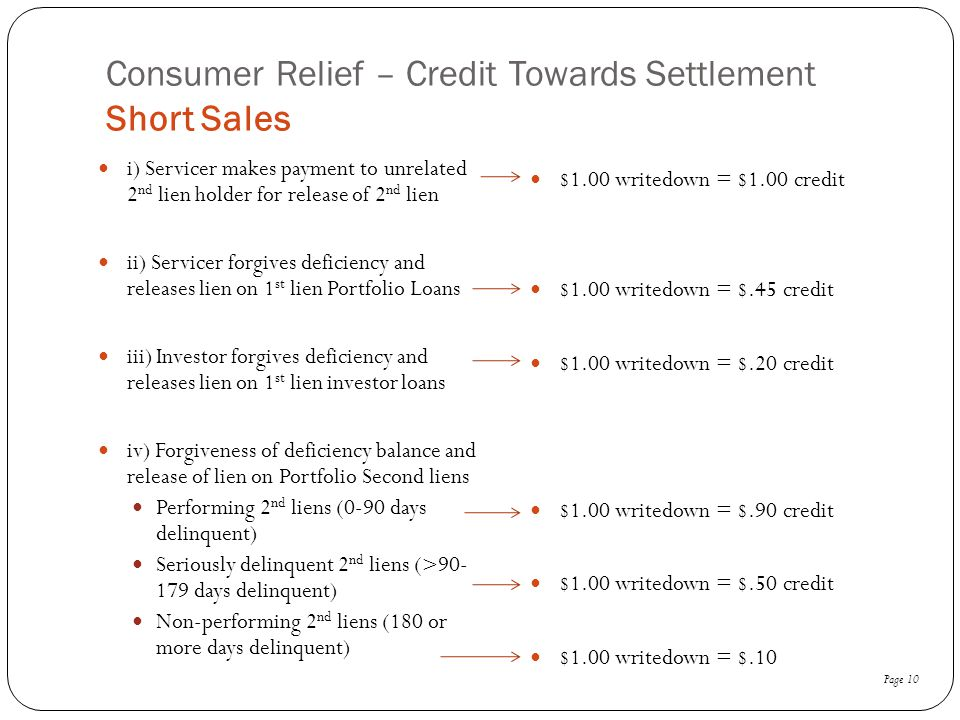 Consumer Relief – Credit Towards Settlement Short Sales