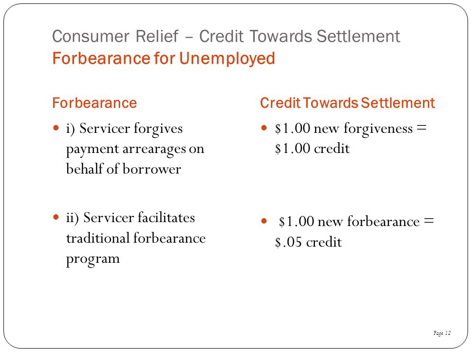 Consumer Relief – Credit Towards Settlement Forbearance for Unemployed