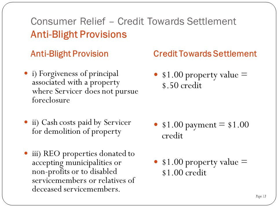 Consumer Relief – Credit Towards Settlement Anti-Blight Provisions
