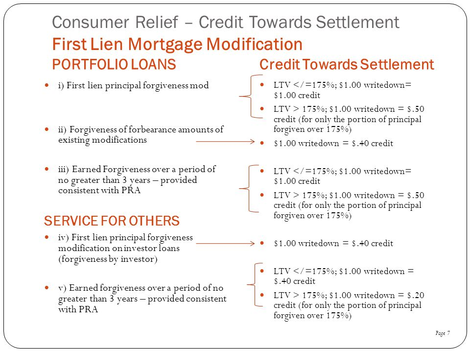 Consumer Relief – Credit Towards Settlement First Lien Mortgage Modification