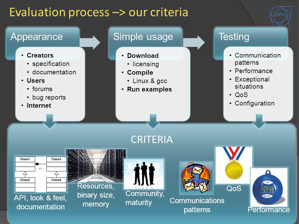 Evaluation process –> our criteria