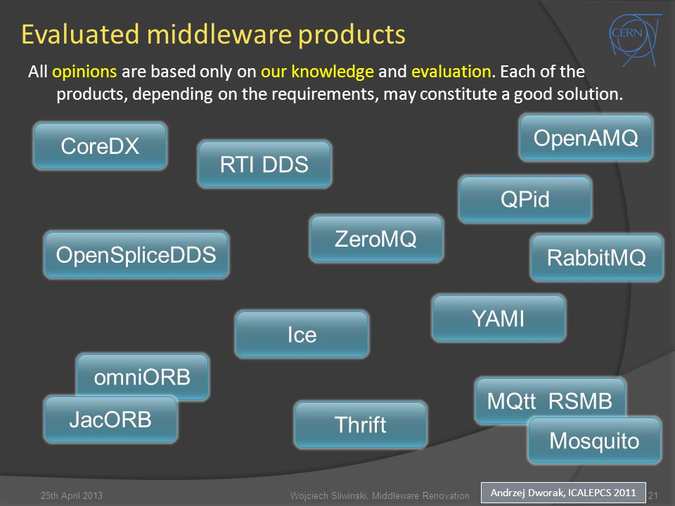 Evaluated middleware products
