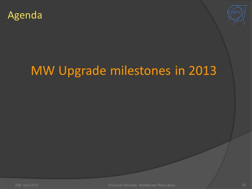 MW Upgrade milestones in 2013