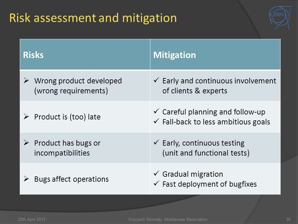 Risk assessment and mitigation