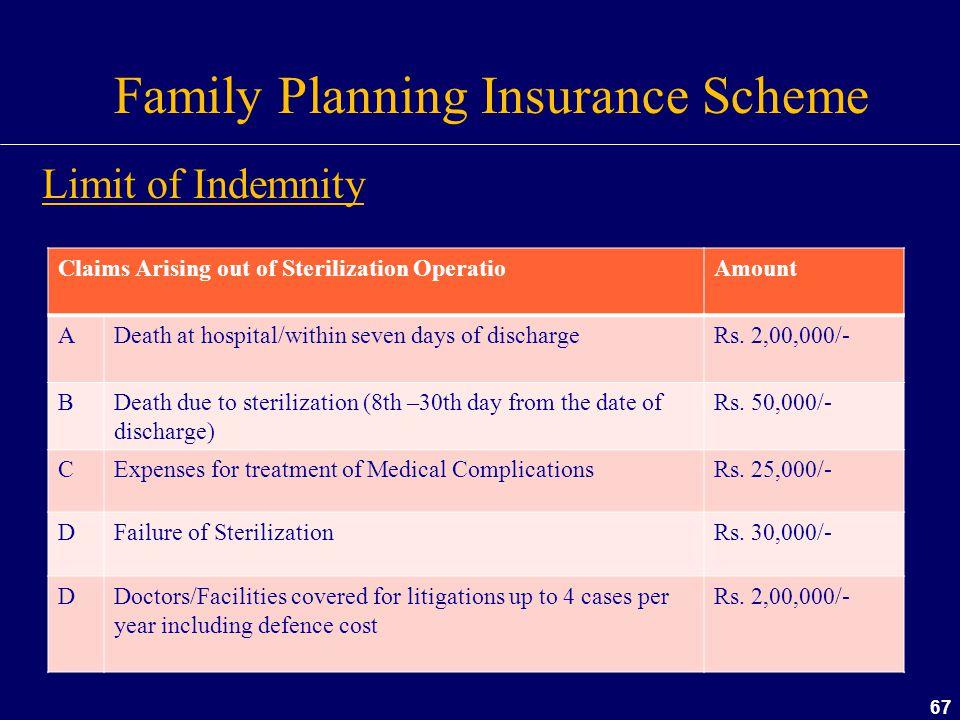Family Planning Insurance Scheme