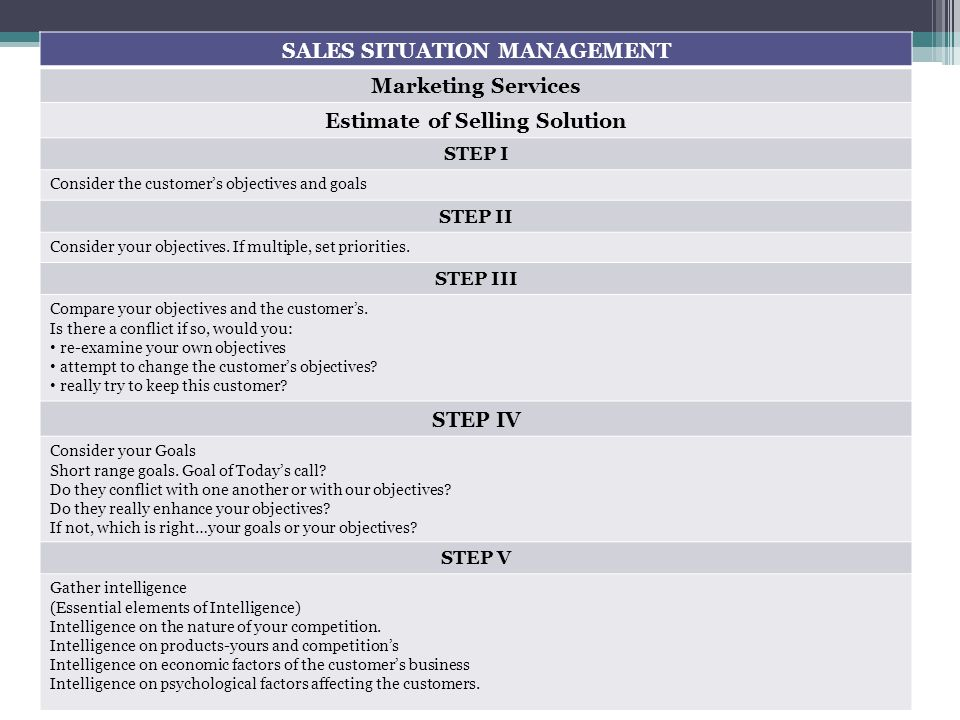 SALES SITUATION MANAGEMENT Estimate of Selling Solution