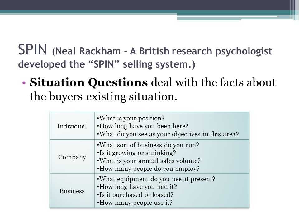 SPIN (Neal Rackham - A British research psychologist developed the SPIN selling system.)