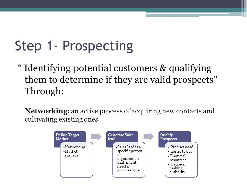 Step 1- Prospecting Identifying potential customers & qualifying them to determine if they are valid prospects Through: