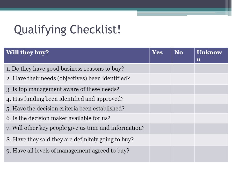 Qualifying Checklist! Will they buy Yes No Unknown