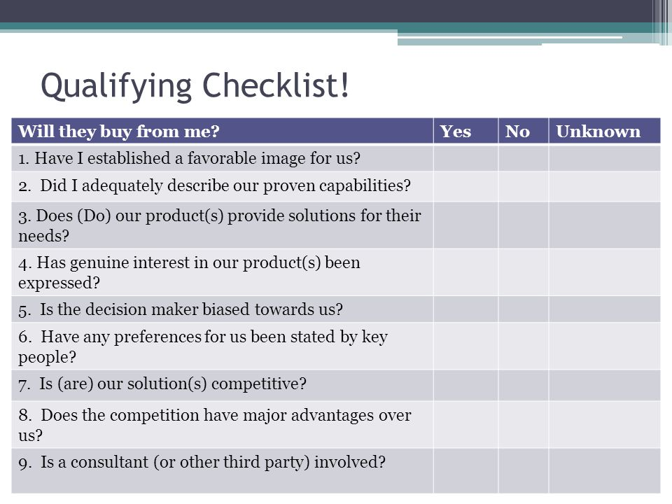 Qualifying Checklist! Will they buy from me Yes No Unknown