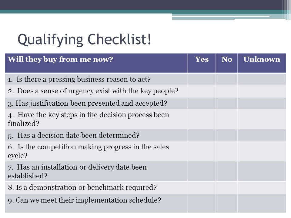 Qualifying Checklist! Will they buy from me now Yes No Unknown