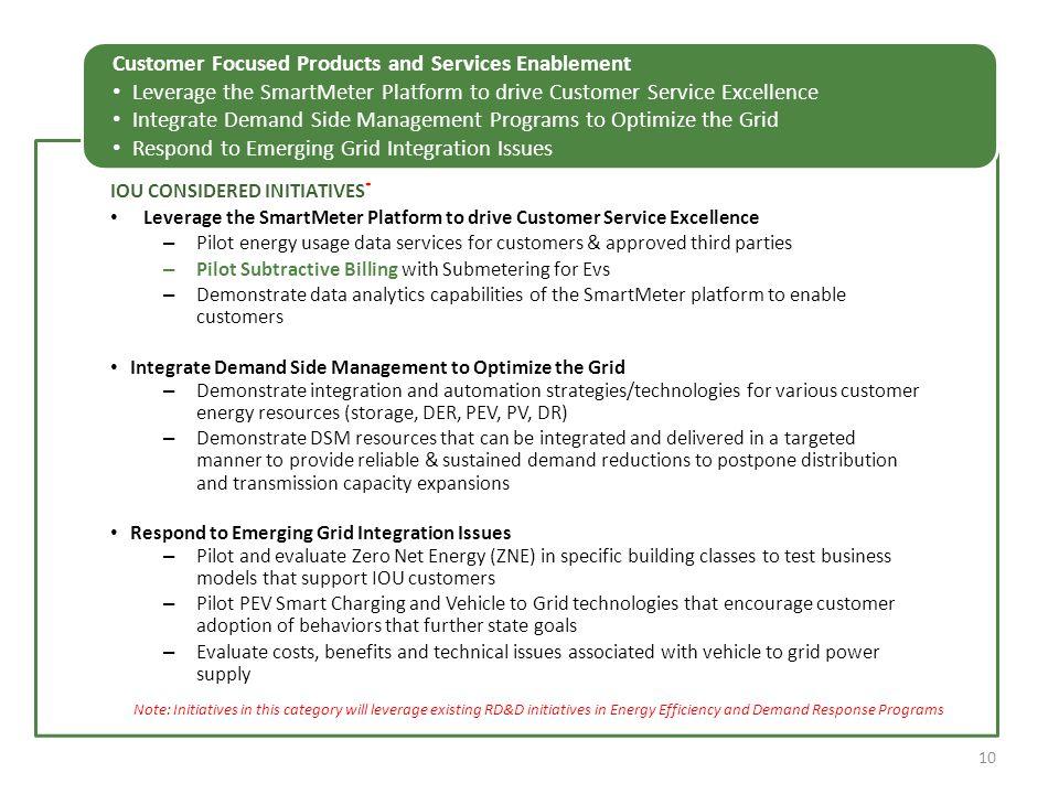 Cross Cutting/ Foundational Strategies & Technologies