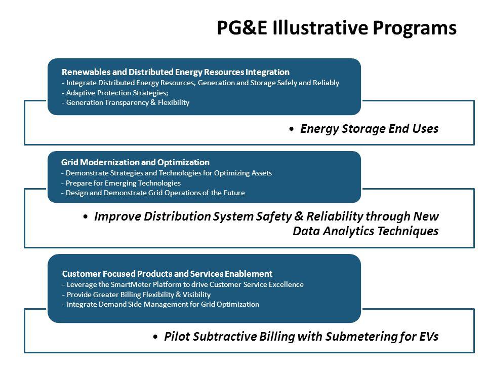 PG&E Illustrative Program: Energy Storage End Uses