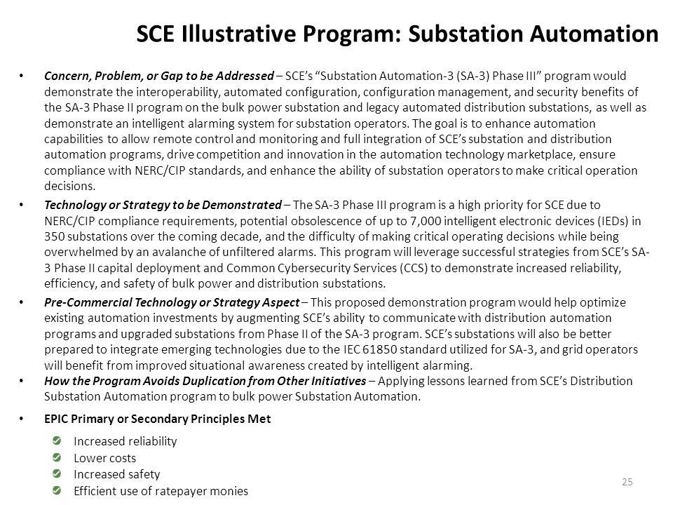 SCE Illustrative Program: Deep Grid Coordination