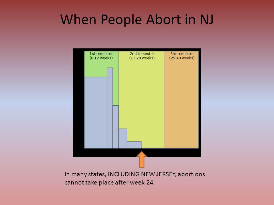 When People Abort in NJ