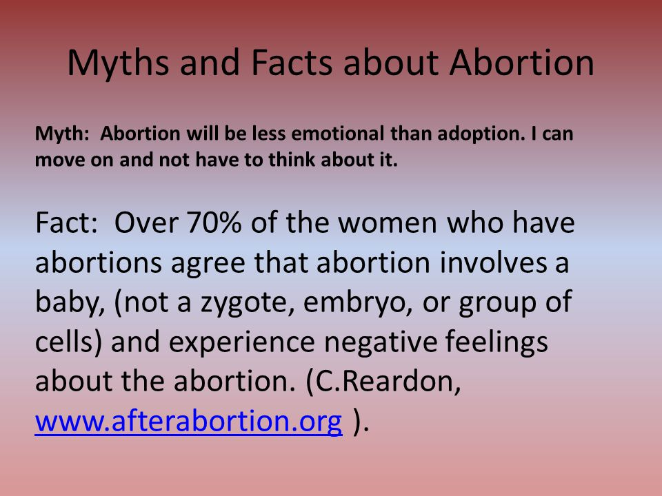 Myths and Facts about Abortion