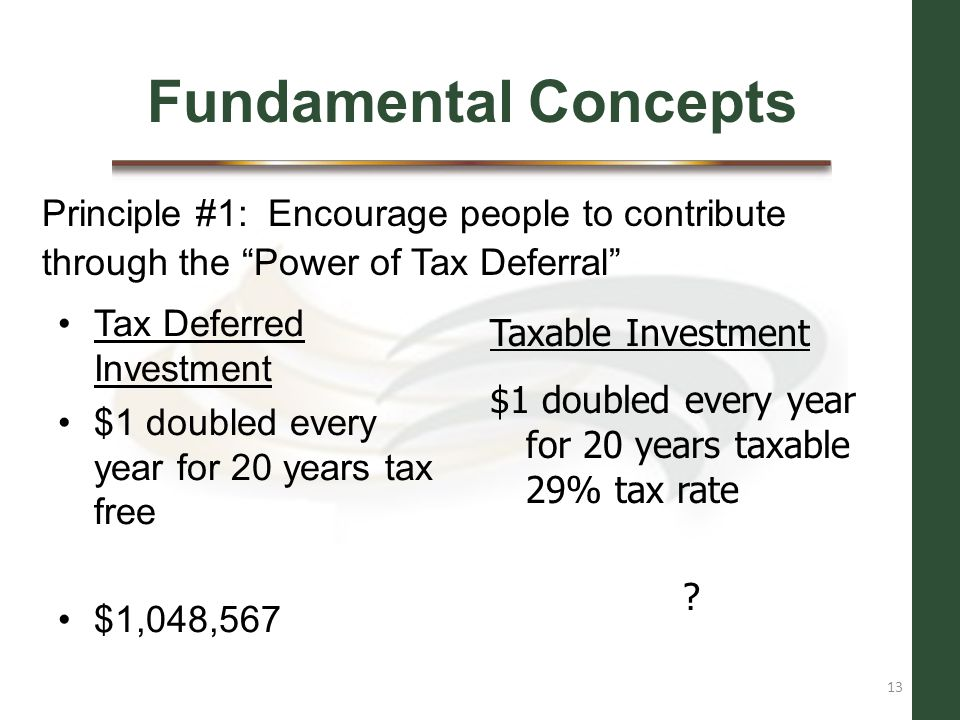 Fundamental Concepts Principle #1: Encourage people to contribute through the Power of Tax Deferral