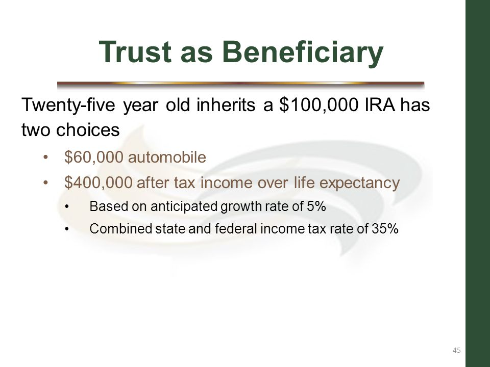 Trust as Beneficiary Twenty-five year old inherits a $100,000 IRA has two choices. $60,000 automobile.